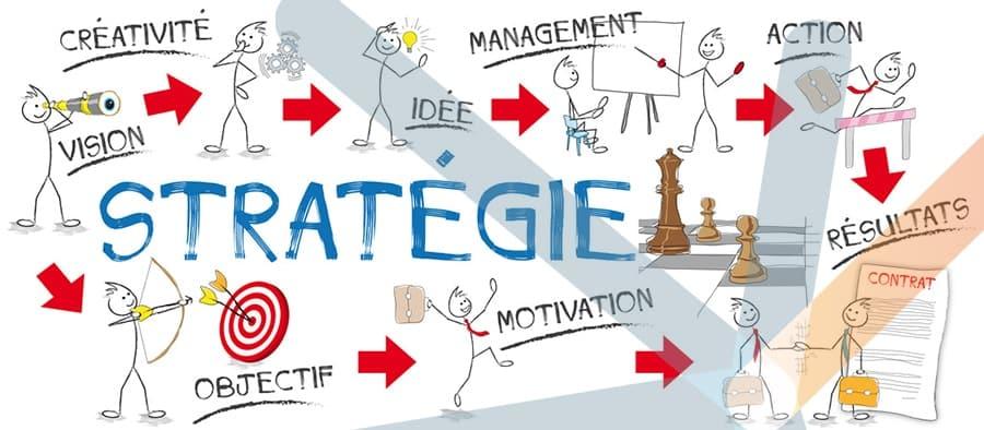 plan stratégique